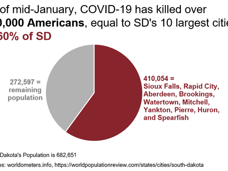 Putting COVID Deaths Into Perspective