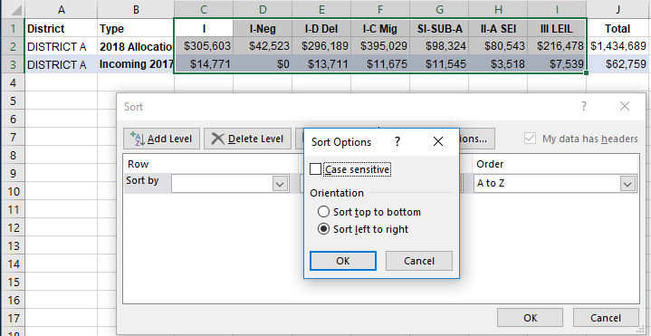 Screenshot of the steps for sorting the grant allocation amounts in a table from left to right, so that the highest values are on the left.