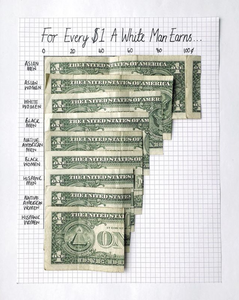Data Visualization by Mona Chabali depicting unequal pay rates by race and gender.