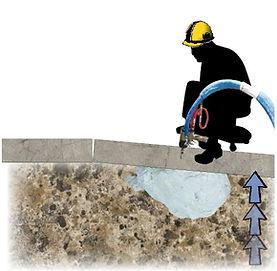 Visual Foam Lifting Explanation