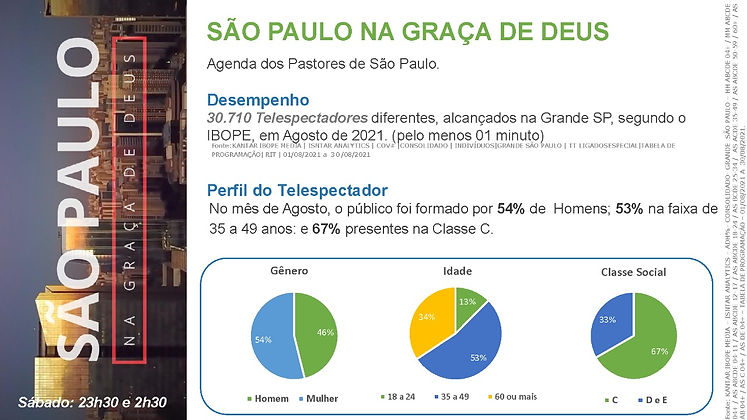 SÃO PAULO NA GRAÇA.jpeg