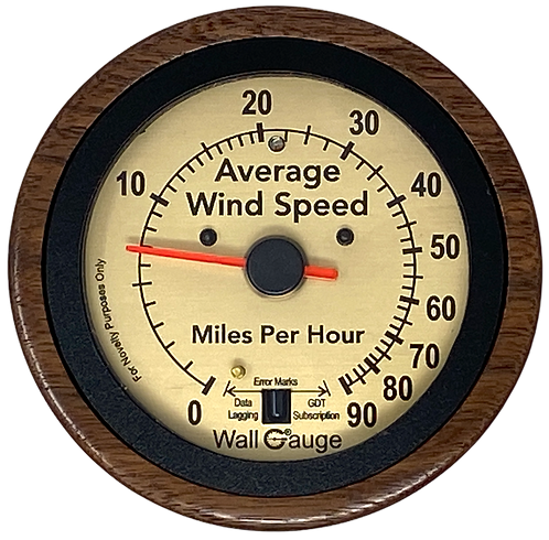 Desktop Average Wind Speed