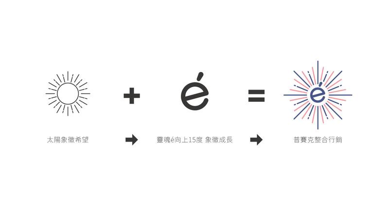 普賽克整合行銷-Logo_設計概念.jpg
