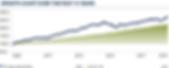 Growth Chart-HI.PNG