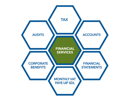 TAX AND TECHNOLOGY – WHERE DO ACCOUNTANTS FIT IN?