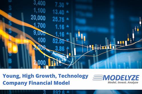 Shopify Financial Model