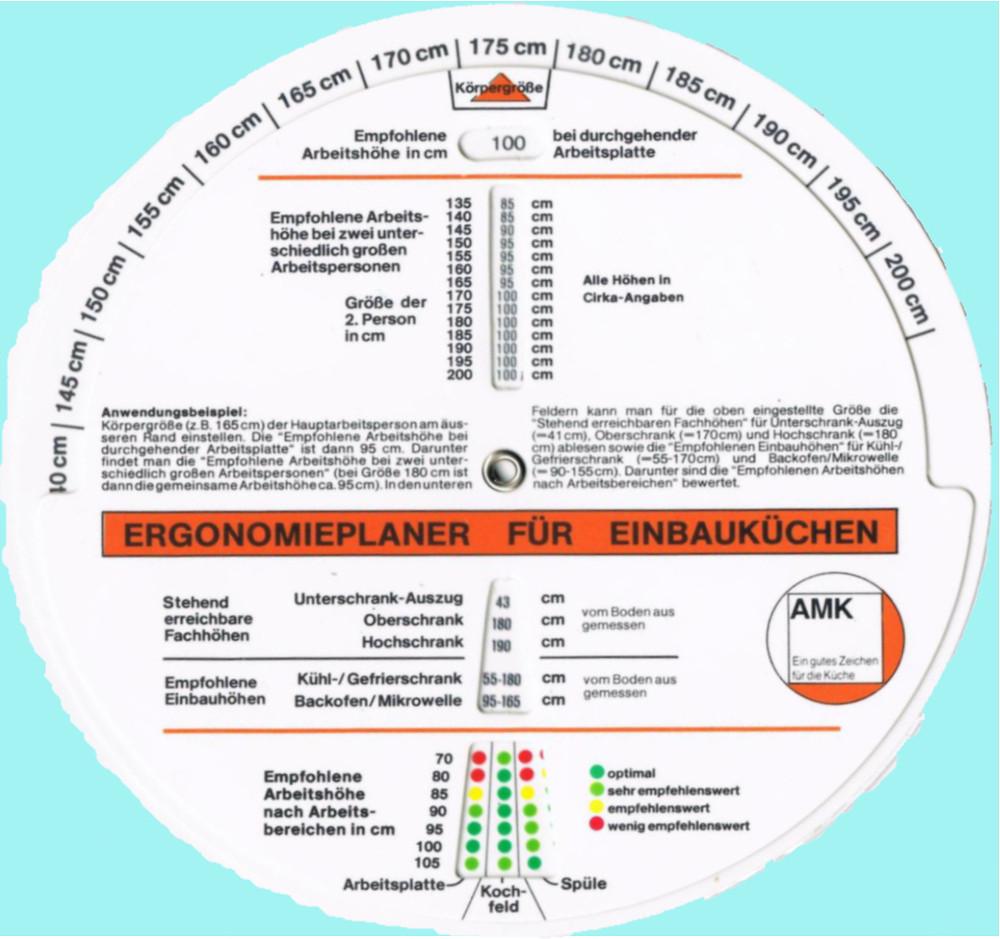 Ergonomieplanung für Einbauküchen