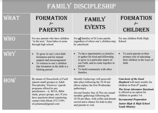 familydiscipleshippix.png