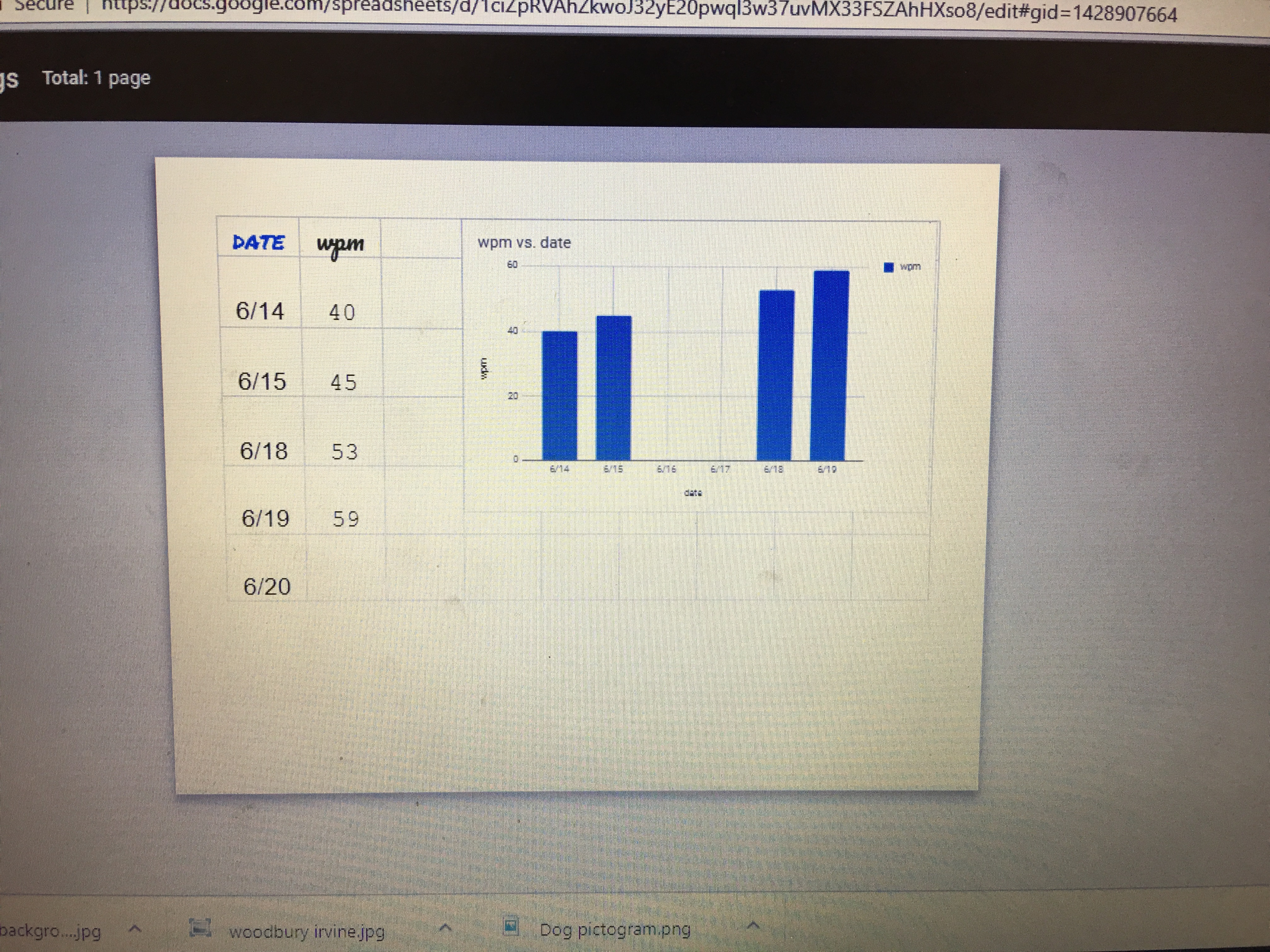 Learning to chart with Spreadsheets