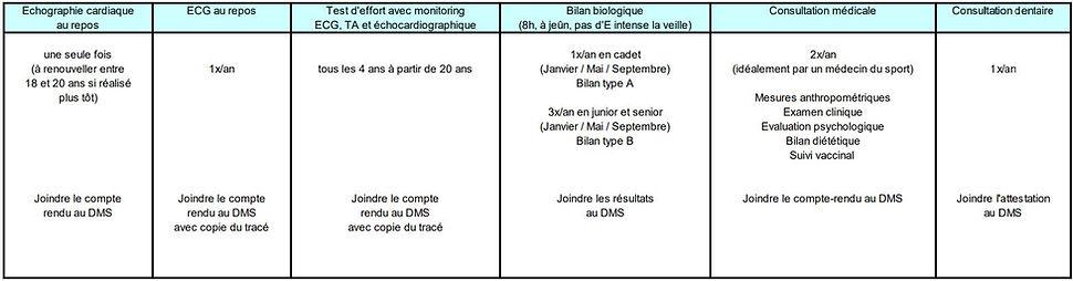 Tableau DMS.JPG
