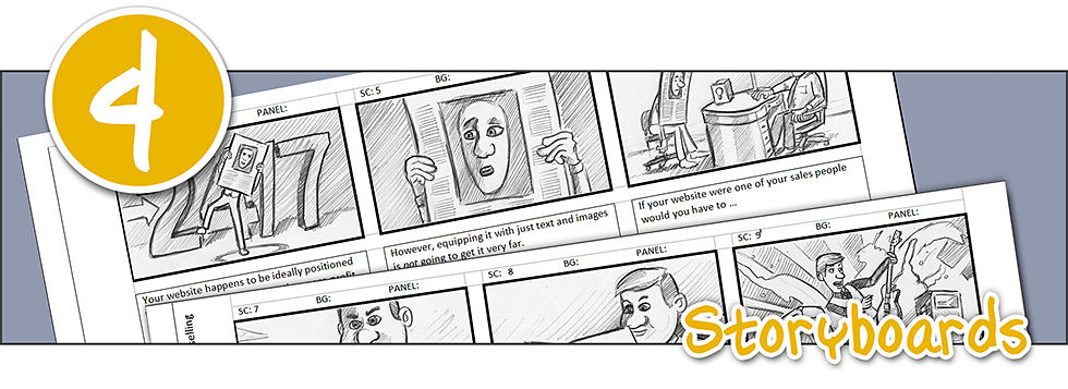 a storyboard for an animated video