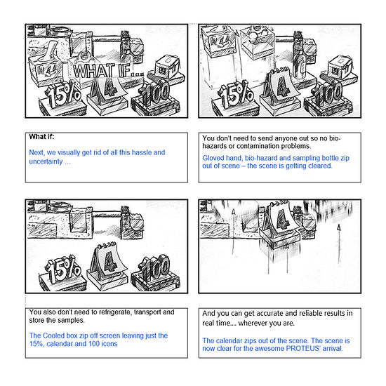 WAKSTER_Case-RS-Hydro_Storyboard.jpg