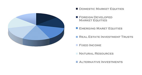 investment graph.jpg