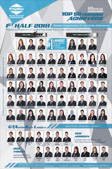 1H2018 TOP 50 Achievers
