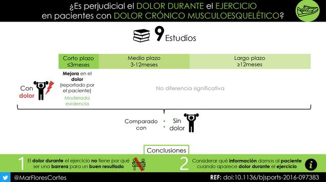 EJERCICIO Y DOLOR HD.png