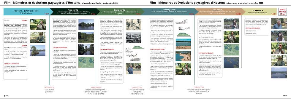 HOSTENS_sequencier_provisoire_092020(1).