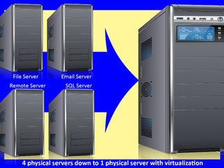 5 Ways Server Virtualization Can Help Your Business
