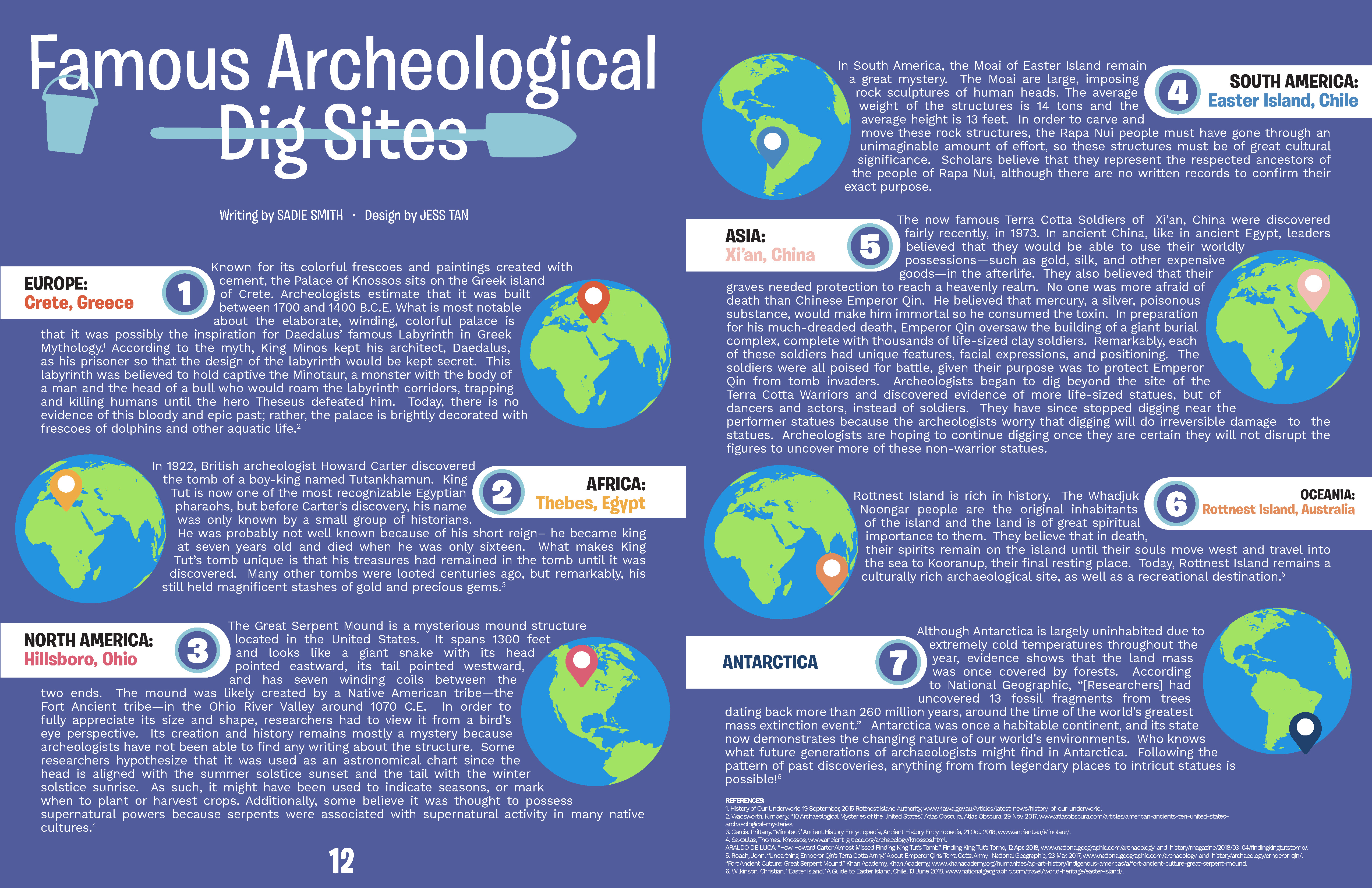 Famous Archaeological Dig Sites