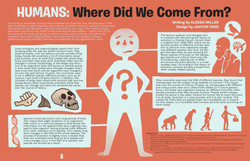 Humans: Where Did We Come From
