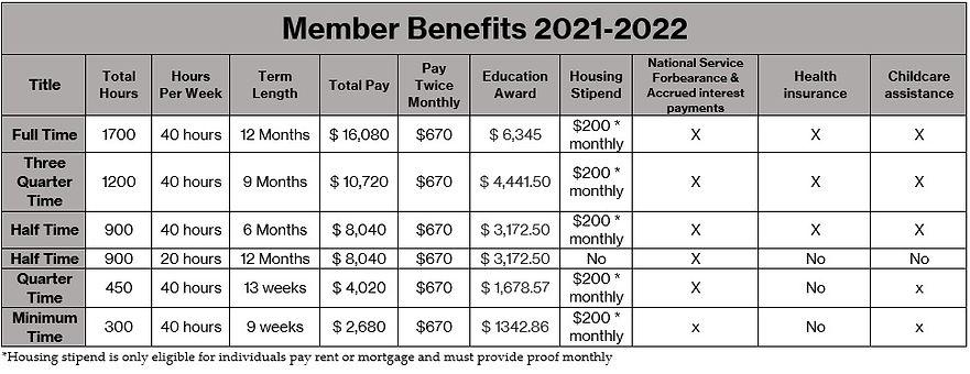 Benefits for 2021-22.jpg
