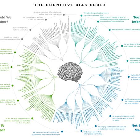 Kognitivní zkreslení
