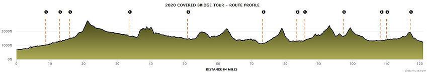 2020_Covered_Bridge_Tour (1).jpeg