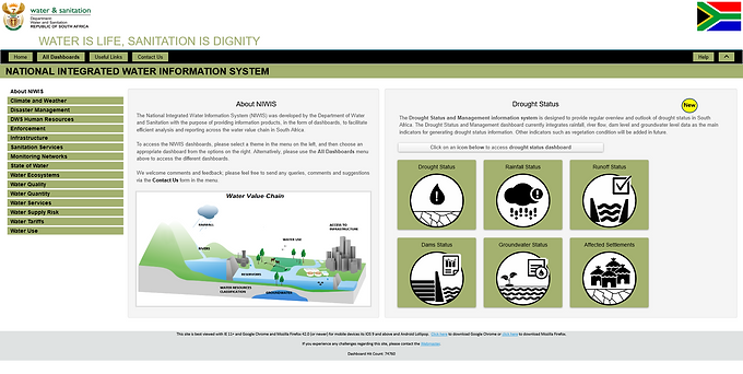 National Integrated Water Information System (NIWIS)