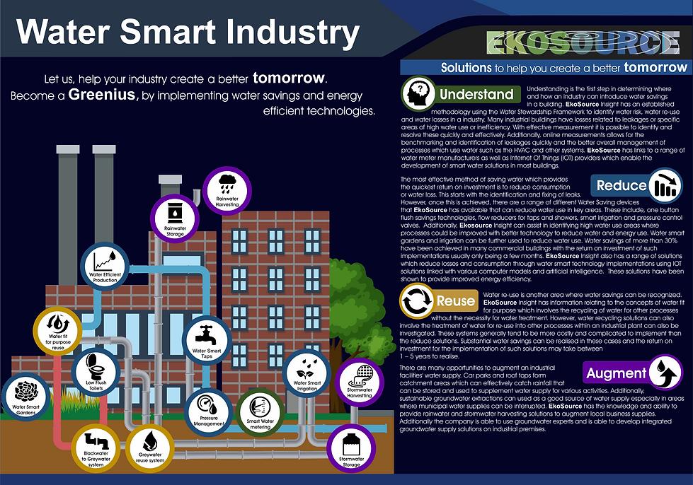 InfographicsEkoSource_WaterSmart_Industry