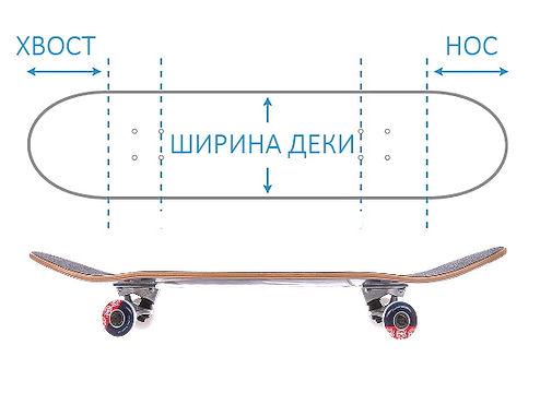тблица размеров скейтборда