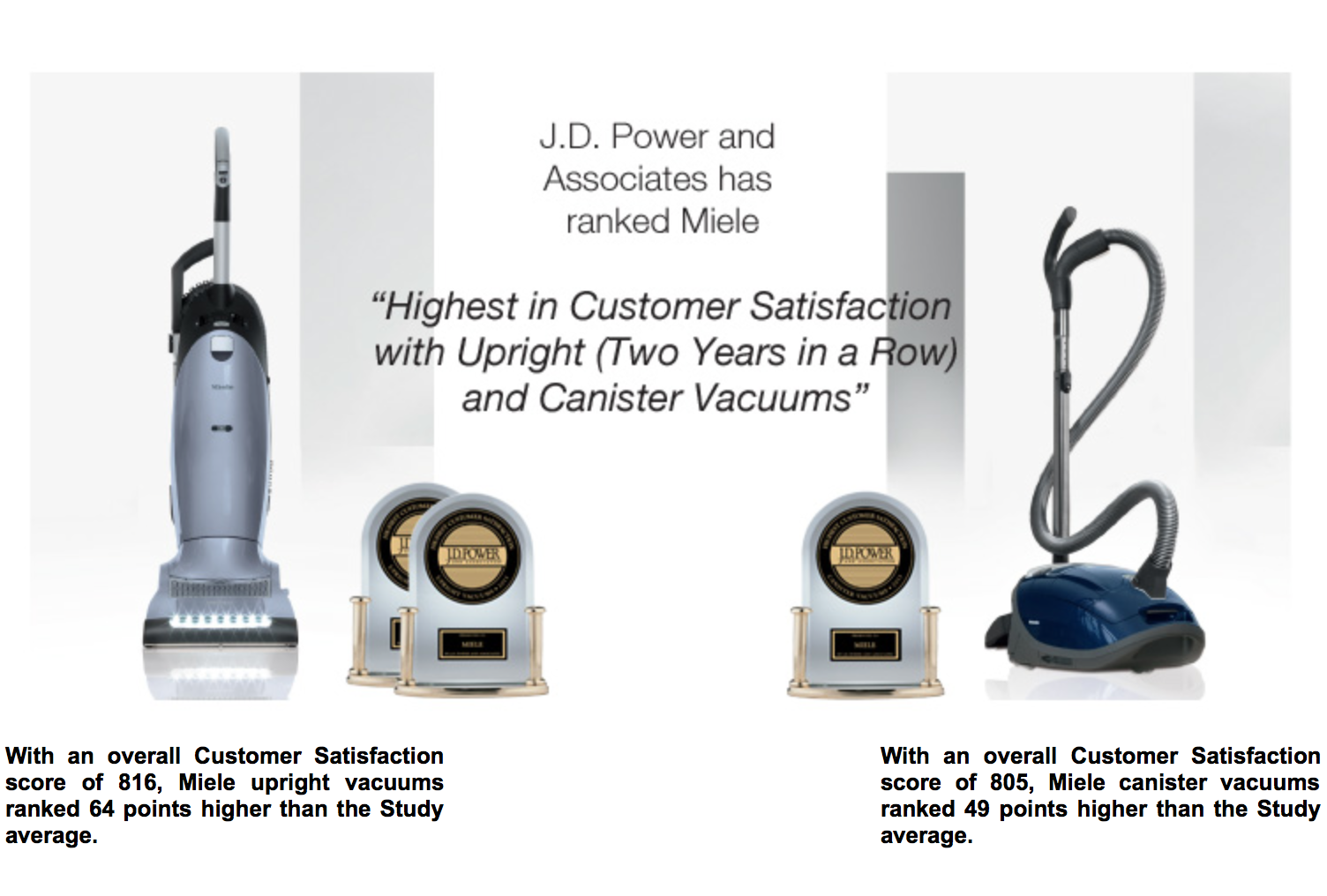 Miele Upright & Canister Vacuums.