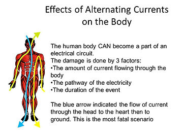 AC Current Effects