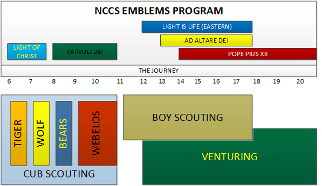 Scouts_Religious Emblem Journey.png