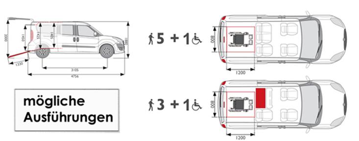 Maßangaben Fiat Doblò Maxi Heckausschnitt