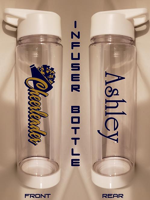 Cheerleader Bottles