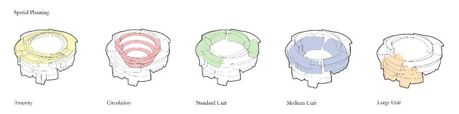 Spatial Arrangement