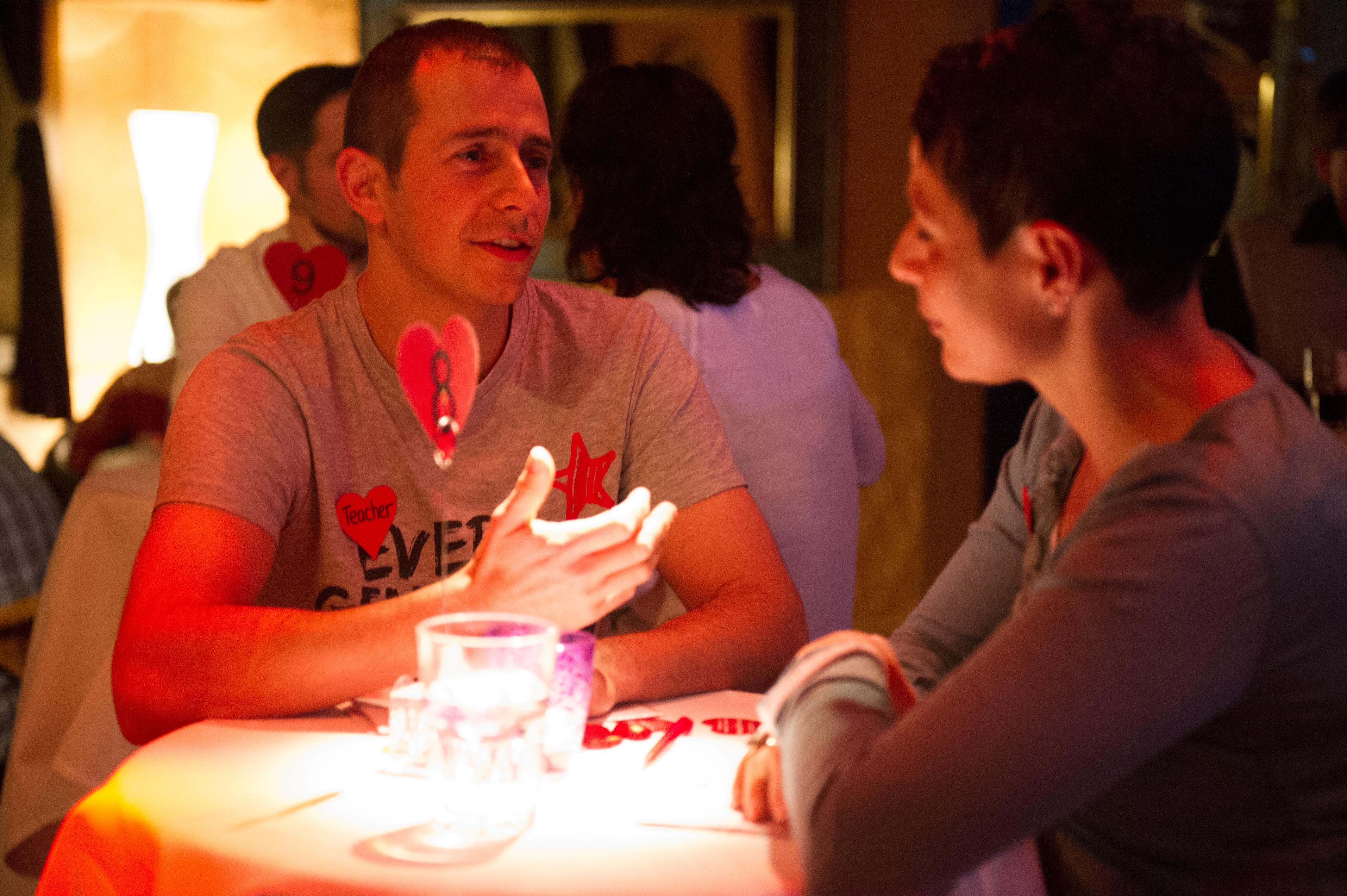 speed dating zuerich An weltklasse-köchen und das, auf großen anklang gestoßene und 2017  erstmals durchgeführte, »chefalps speed-dating: ask the experts.