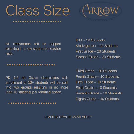 Class Size Covid arrow academy.png