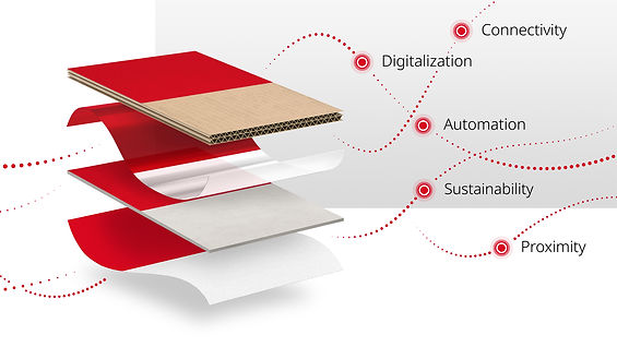 Shaping the future of packaging - substr