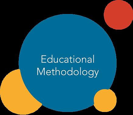 Educational method.png