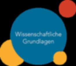 Wissenschaftliche Grundlagen.png