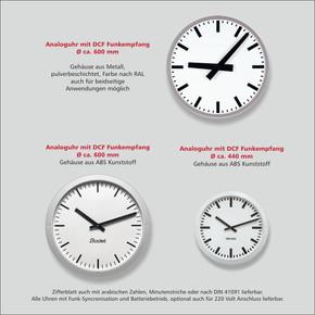 Uhrenmodelle