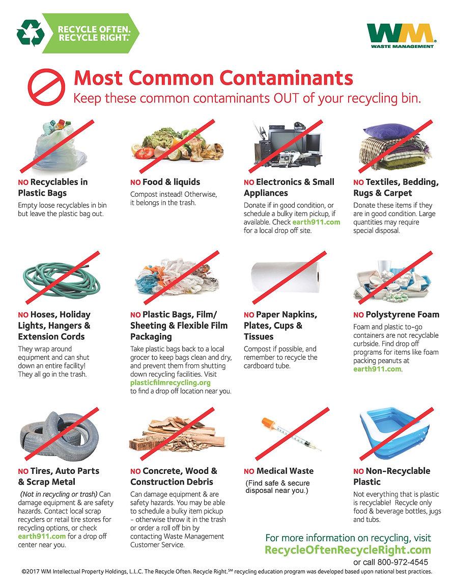 SSR Recycling-Contaminants-FINALAjpg.jpg
