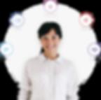 Articulate360アプリ群イメージ