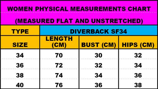 Diverback SF34 swimsuits measurements chart.png