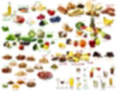 Kyal Food Picture GI Rating.jpg