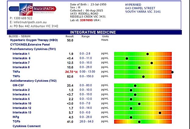 OXYMED AUSTRALIA - HYPERBARIC OXYGEN THERAPY 2 0 ATA 100% O2