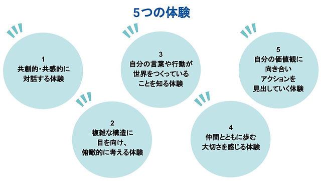 チームを考える学校2期_説明資料.pptx.jpg
