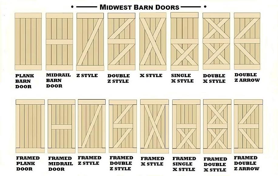 Midwest Barn Doors