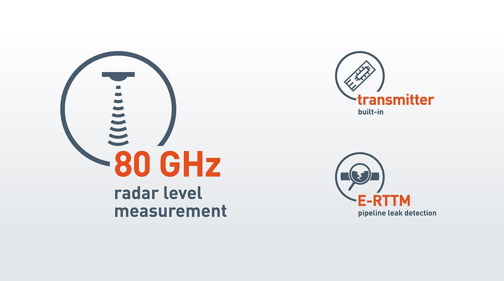 Icon-Übersicht für 80-GHz-, Transmitter- und E-RTTM-Technologie