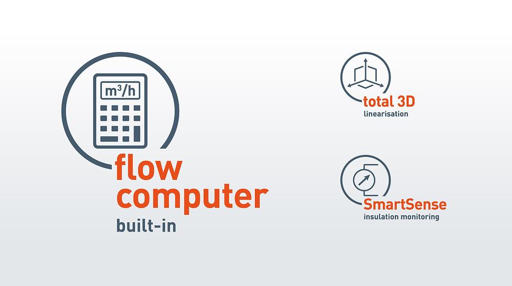 Icon-Übersicht für Flow-Computer-, Total-3D- und SmartSense-Technologie